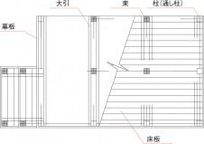 ウッドデッキの平面図